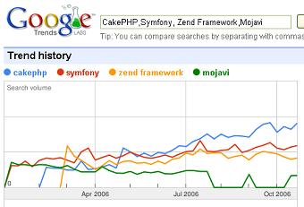 googletrends200703.PNG